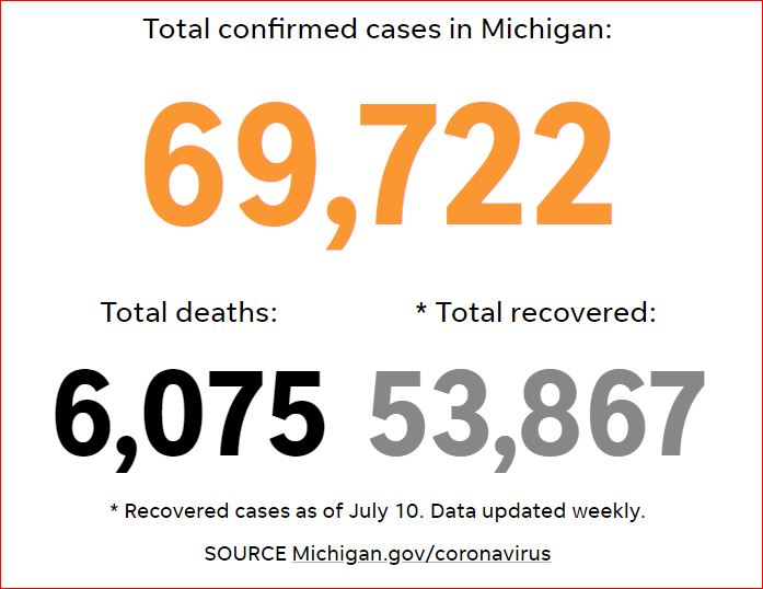 2020 07 13 MichiganConfirmedCases